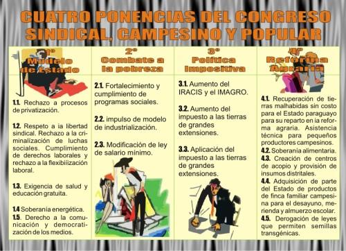 3-derechos-humanos-linea-30-vanguardia-Carlos-Parodi-FEP-Juan-Villalba-crucificados-info sindica-carretas-