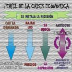1-recesión-deflación-depresión-japonización-paraguay-economía-Imaep-
