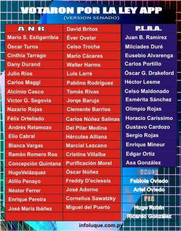 2-alianza-público-privada-okañýva-desorientado-Miguel-Abdon-Saguier-profesores