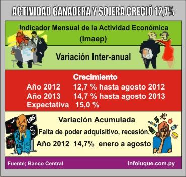 4-Pobreza-hambre-embarazo-precoz-Victoriano-López-Ñacunday-carperos-Waterclima-LAC-Banco-Central-Imaep-Augusto-Roa-Bastos-Paul-Johann-Anselm-von-Feuerbach-FAO-