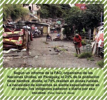 5-Pobreza-hambre-embarazo-precoz-Victoriano-López-Ñacunday-carperos-Waterclima-LAC-Banco-Central-Imaep-Augusto-Roa-Bastos-Paul-Johann-Anselm-von-Feuerbach-FAO-